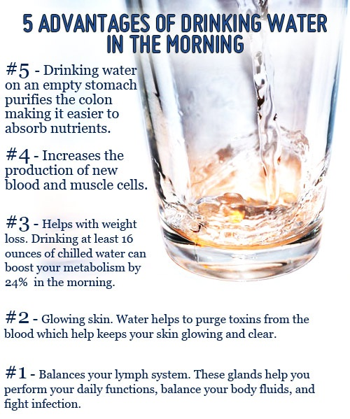 fb-uhr-infographics-morningwater